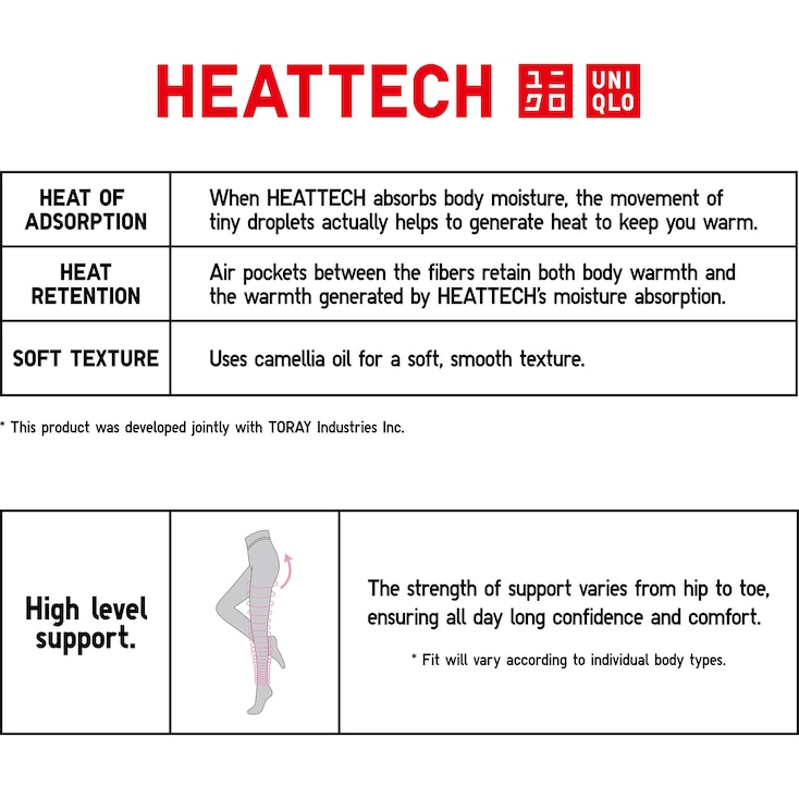 Women Heattech Tights, Navy, Large